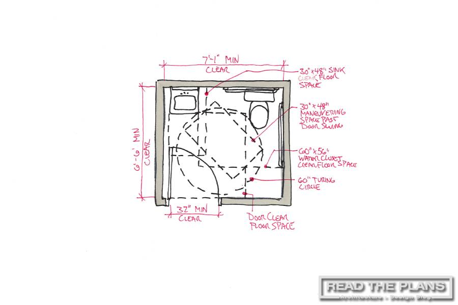Single-User Restroom Layout - Required Clearances